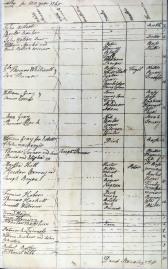 1765 Bertie County